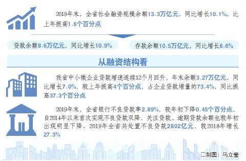 山东潍坊经济总量2019年_2019年潍坊灶王图片(3)