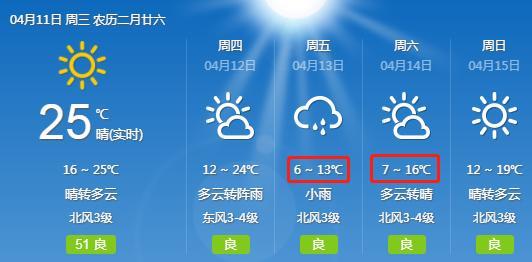 来看山东气象台未来三天天气预报:-济南上榜全国 杨絮地图 ,本周五