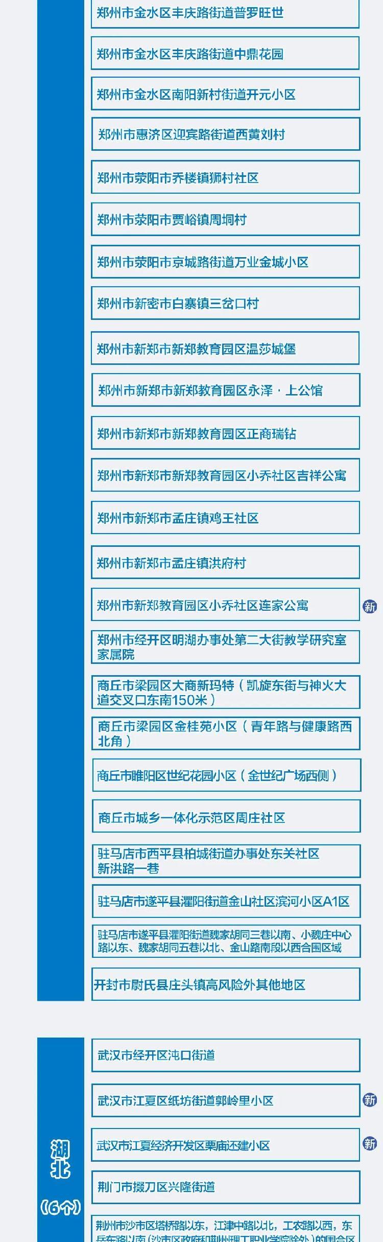 《【摩臣娱乐登录地址】郑州三地升级,全国现有高中风险区15+204个》