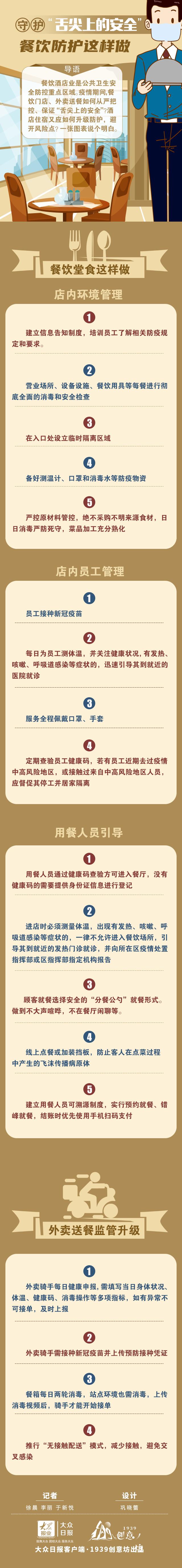 《【摩登4平台怎么注册】餐饮业疫情防控咋落实?这份防护贴请收好》