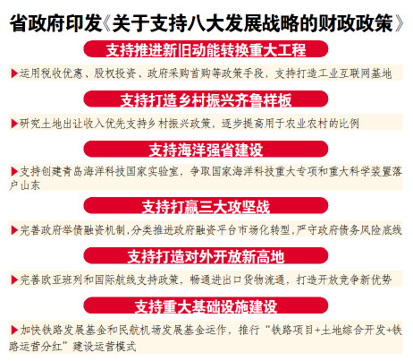 """财政政策""""组合拳""""支持八大发展战略——2021年山东省级将投入资金1500亿元"""